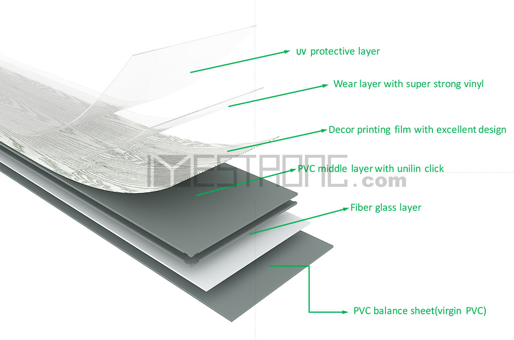 structure of pvc flooring