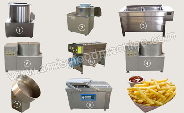 Semi-automatic Potato Crisps Production Line