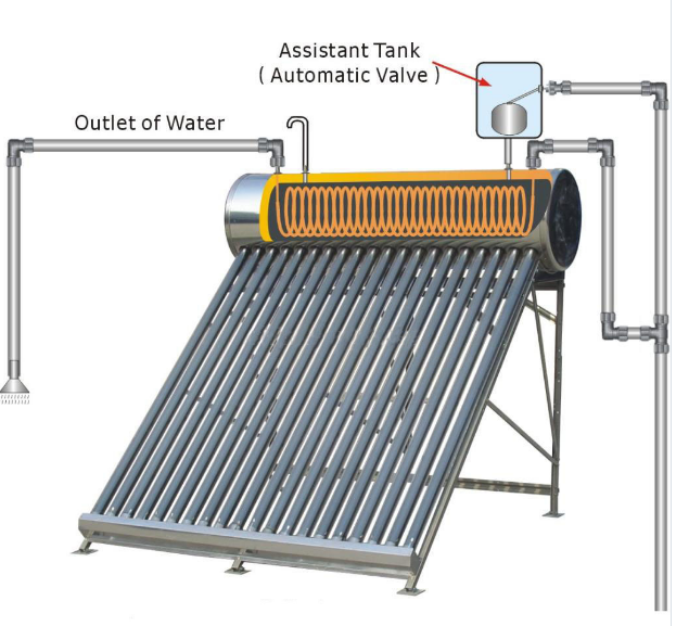 Stainless Steel Pre-Heated Solar Water Heater