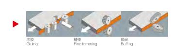 ICW MF380C High Speed Semi-Automatic Edge Banding Machine. - buying leads